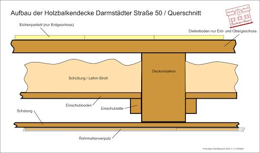 Skizze - Querschnitt durch die Balkendecke, Darmstädter Straße 50, Bensheim; Frank-Egon Stoll-Berberich 2020