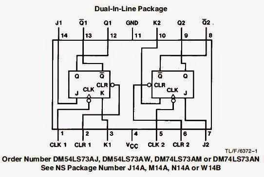 Ic 7473 Datasheet Pdf