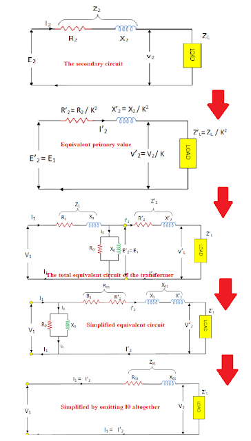Transformer Equivalent Circuit Diagram