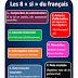 """Les emplois de """"si"""" en français"""