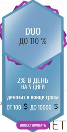 Инвестиционные планы Financ Liberty LTD 2