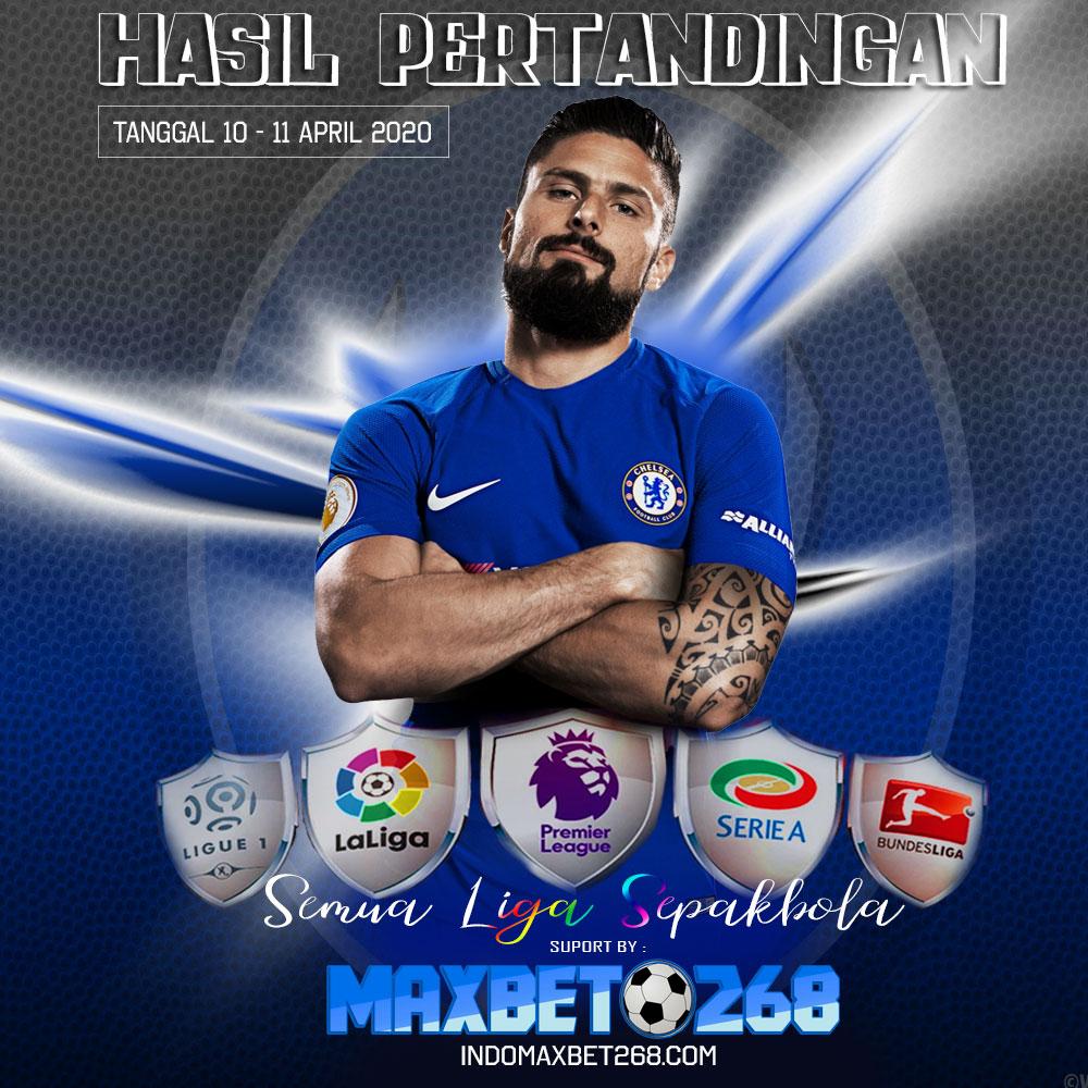 Hasil Pertandingan Sepakbola Tgl 10 - 11 April 2020