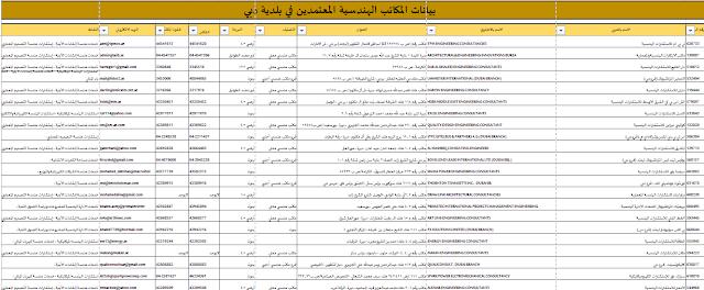 ارقام تليفون وايميلات شركات المقاولات المعتمده من بلديه دبي