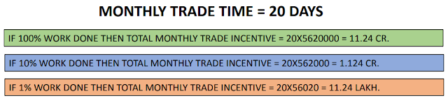 SJFX MONTHLY TRADE TIME