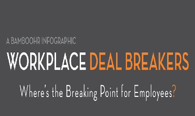 Where's the Breaking Point for Employees? #infographic