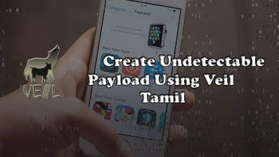 Create Undetectable Backdoor using Veil