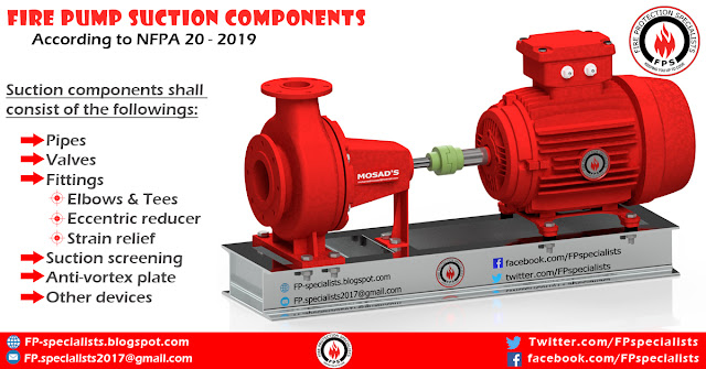 Firefighting pump suction components