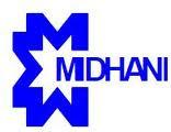 Mishra Dhatu Nigam Limited Recruitment