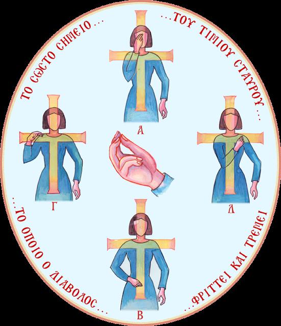 Αποτέλεσμα εικόνας για το σημείο του σταυρού