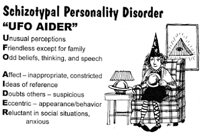 environmental causes of schizotypal personality disorder The exact cause of paranoid personality disorder is unknown at this time, but it is most likely caused by a combination of genetic and environmental schizotypal personality disorder usually begins in early adulthood and is characterized by magical thinking or beliefs that unrelated events are actually.