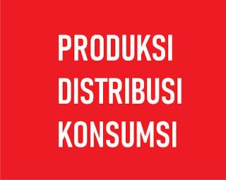 Apa jenis kegiatan produksi, distribusi, dan konsumsi yang ada di lingkungan sekitarmu?