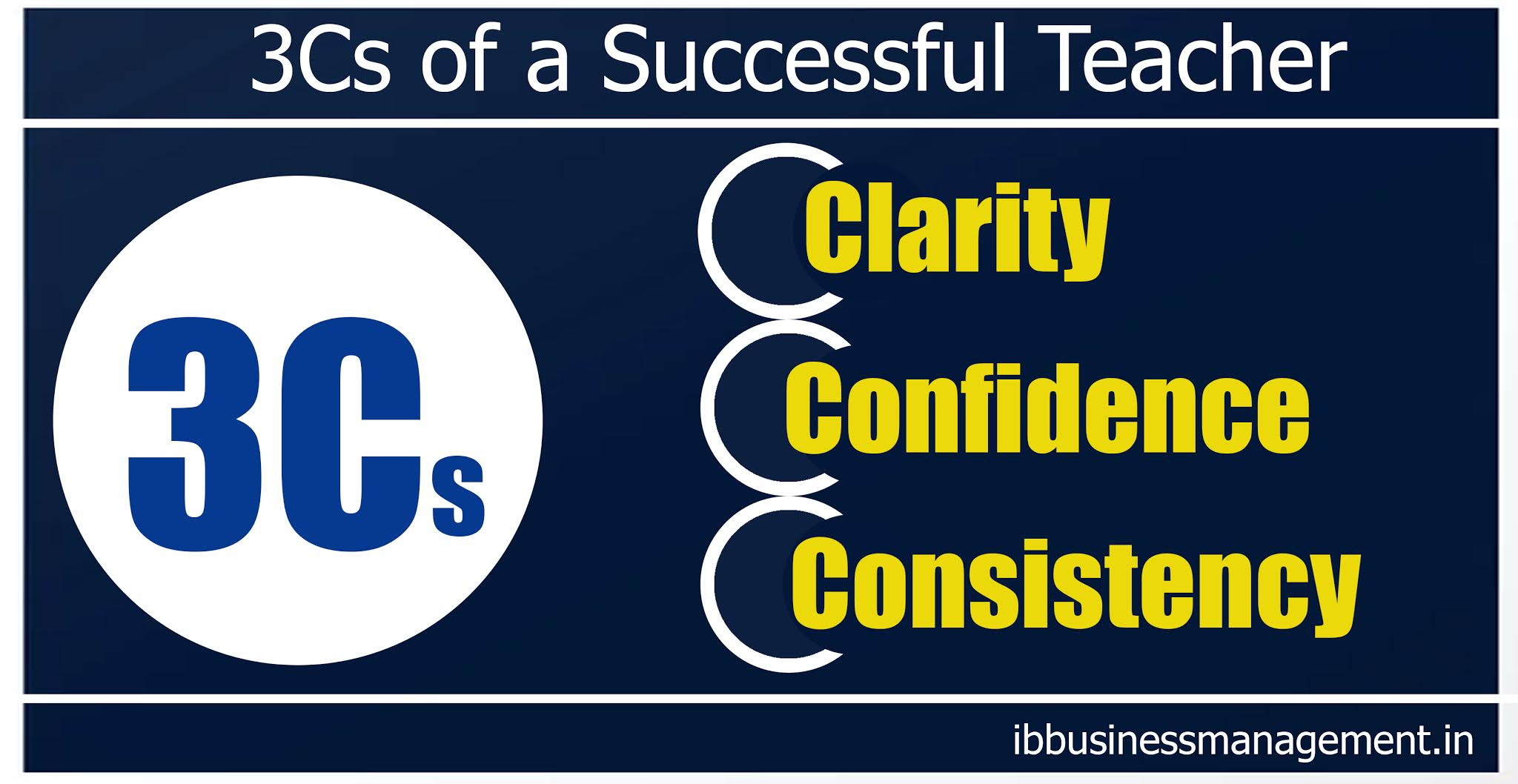 3 Cs of a Successful Teacher- Clarity, Confidence, and Consistency