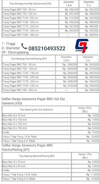 Daftar Harga Jual Pagar BRC-Tiang Y Pagar BRC Dan Jual Acessorires Pagar BRC