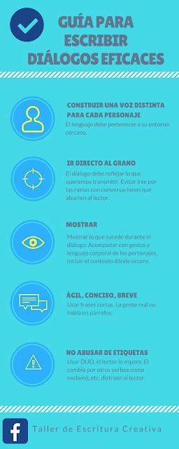 Guía para escribir diálogos eficaces_escritura creativa