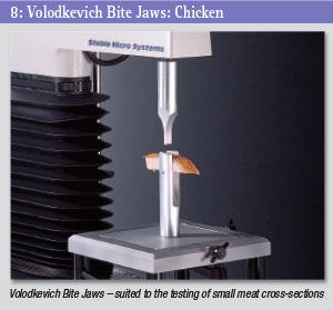Volodkevich bite test on chicken