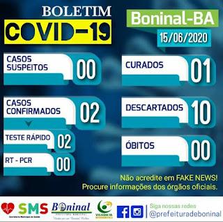 Boninal  registra o segundo caso de contaminação por COVID-19
