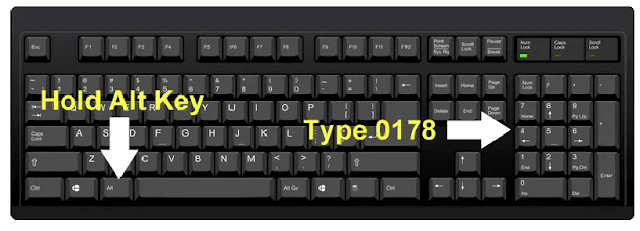How to Type the Squared Symbol (²) on Computer or Smartphone