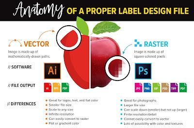 Raster vs Vector Graphics
