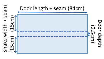Diagram of a rectangle with two parallel dotted lines in the middle on the long edge. Arrow indicating door length + seam of 84cm is the length of the rectangle. The left short side has two arrows from corner to dotted line indicating snake width + seam of 15 cm each. The opposite side has a show arrow between the two dotted lines indicating door depth of 2.5cm. So the total rectangle is 84cm x 32.5cm.