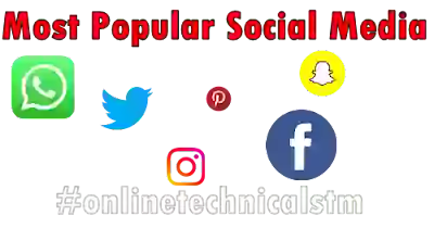 Most Popular Social Media For Business 20/20