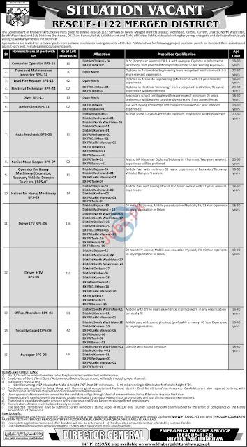 Latest Jobs in Peshawar Rescue 1122
