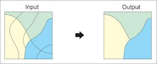 Tool dissolve digunakan untuk menggabungkan polygon berdasarkan kesamaan data attribute.
