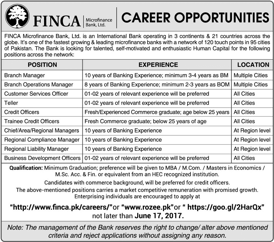 Careers Jobs in Finca Microfinance Bank Ltd Pakistan May 2017