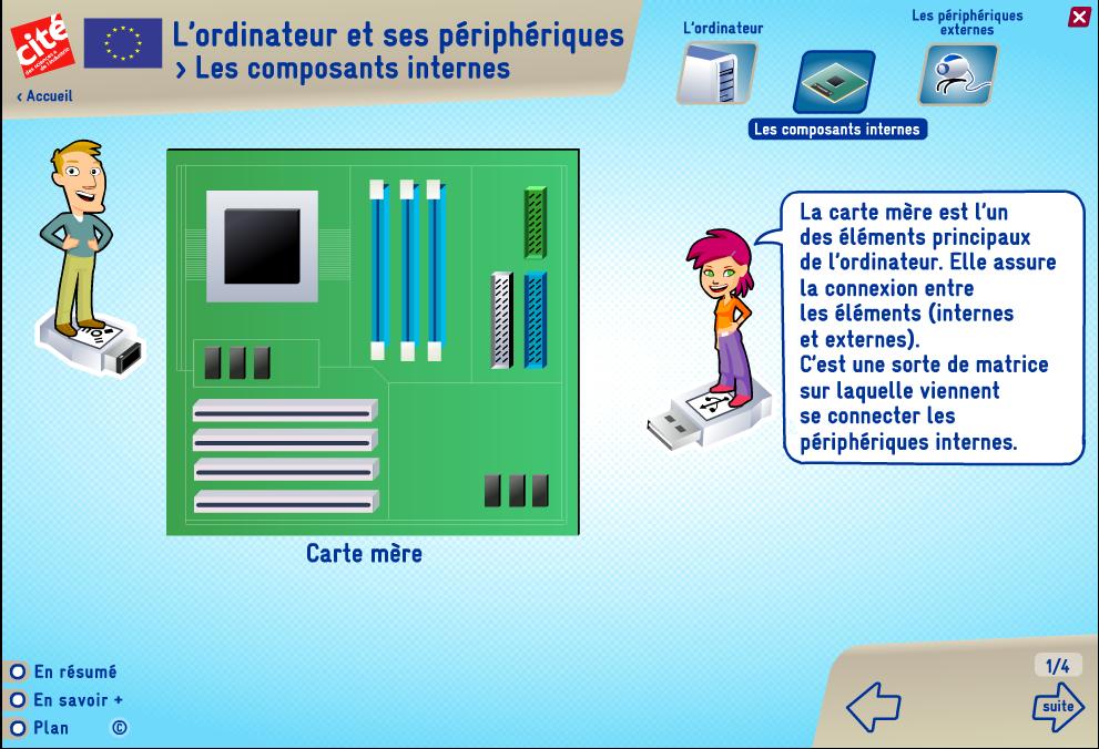 Préféré MEDIATION NUMERIQUE DU MIGNON: l'ordinateur et ses périphériques GR59