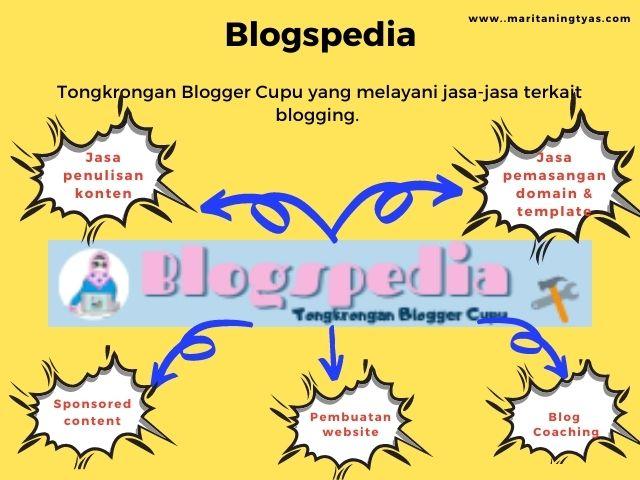 jasa blogspedia Semarang
