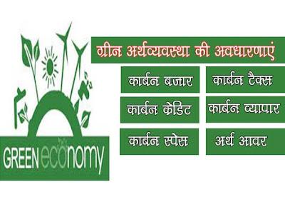 हरित अर्थव्यवस्था अवधारणाएँ  (Various Concepts Related Green Economy)