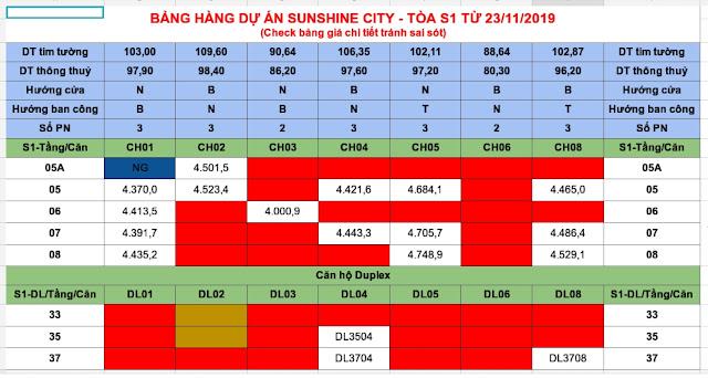 dự án chung cư Sunshine City Capital Ciputra Hà Nội