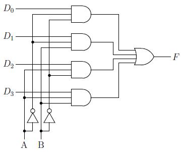 Gambar 2.22: Implementasi MUX 4-ke-1 dengan AND-OR