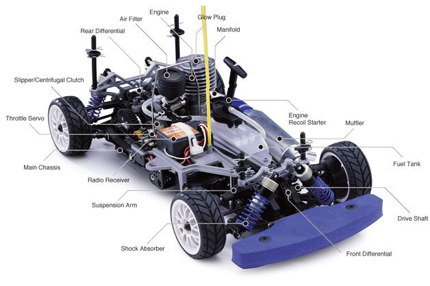 Rc Car Circuit Diagram View Diagram