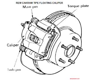 floating caliper