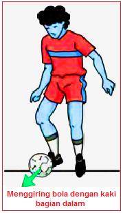 Gambar Menggiring bola dengan kaki bagian dalam