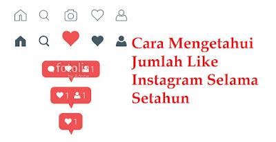 Cara Mengetahui Jumlah Like Instagram Dalam Setahun Di 2015, 2016 Dan 2017