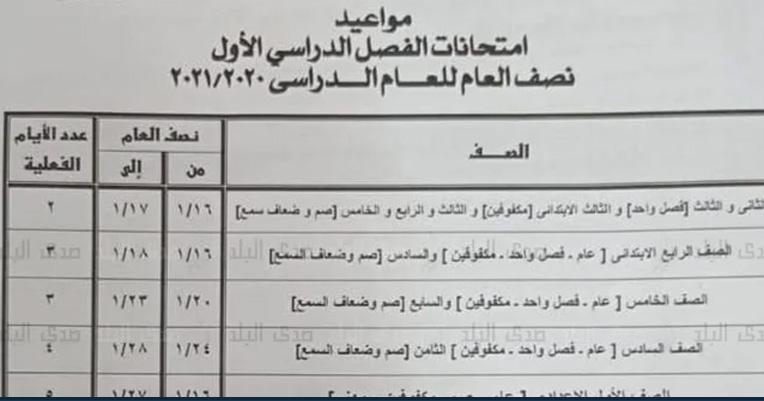 جدول امتحانات محافظة الجيزة نصف العام 2021 ابتدائي واعدادي وثانوي