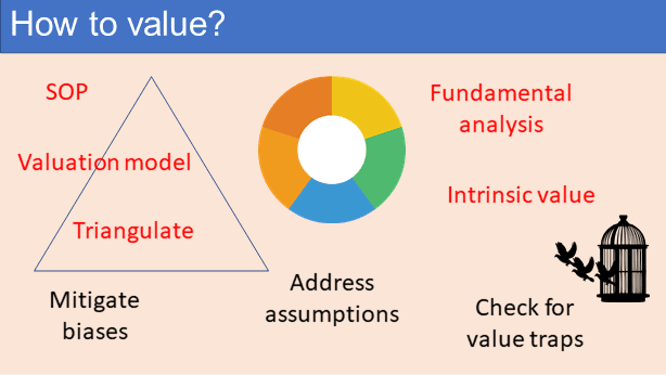 How to value