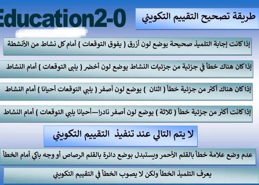 التقييم التكويني.. اللغة العربية المحور الأول من أكون ؟ للصف الثاني الابتدائي 2020 4