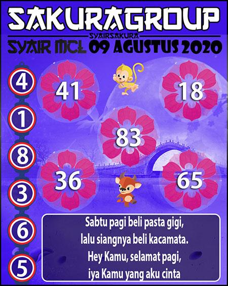 Prediksi Sakuratoto Macau Minggu 09 Agustus 2020