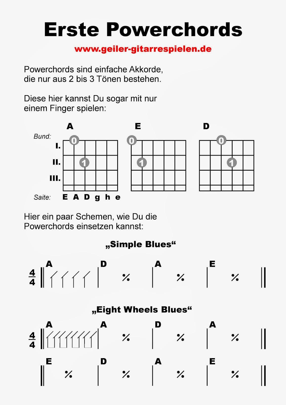 Die Gitarren Seite Powerchords für Gitarren Anfänger