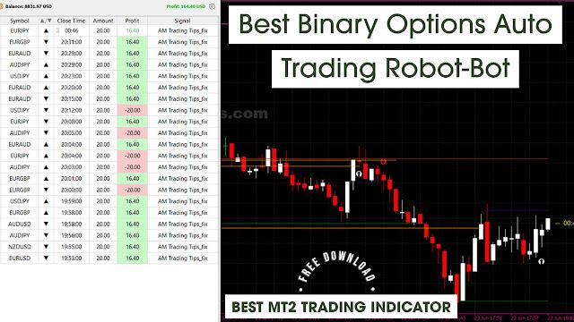 Best-Binary-Options-Auto-Trading-Robot-Bot-MT2-Trading-Indicator