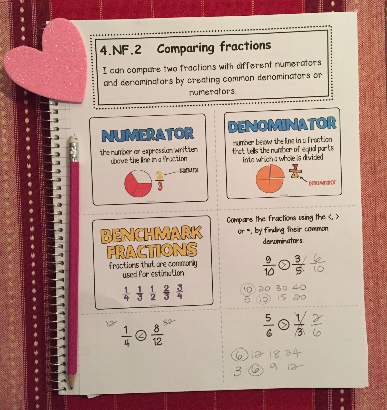 Here Is This Week's Notebook Page Please Make Sure Your Math Notebook Is Up  To Date Type Fractionsmon Denominators