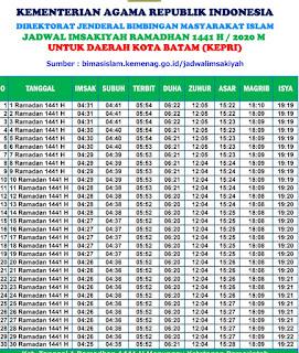 Jadwal imsakiyah di Kepulauan Riau