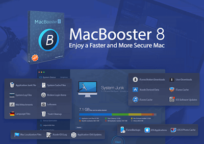 MacBooster 8 Review