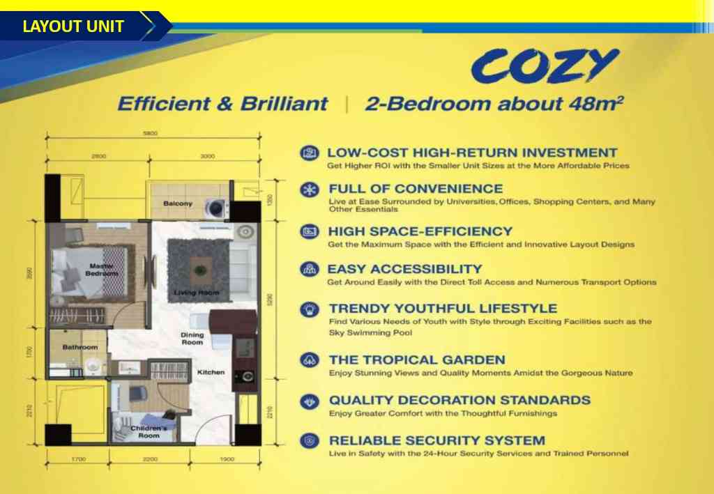 Denah Apartemen Sky House Tipe Cozy