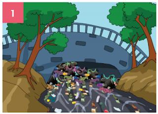 Penumpukan sampah sepanjang aliran sungai. Sungai menjadi kotor, aliran air tidak lancar/tersumbat sehingga dapat menyebabkan banjir dan penyebaran penyakit.