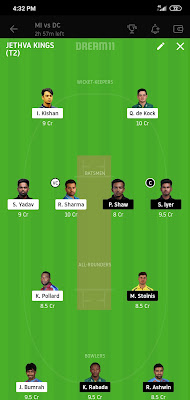 MI VS DC Qualifier 1 Dream 11 5 Nov 100% The Dream Team Winning IPL 2020