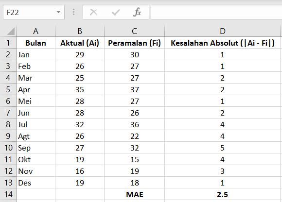 MAE di Excel