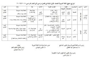 جدول توزيع منهج اللغه العربيه للصف الاول الابتدائي الترم الثاني المنهج الجديد 2019